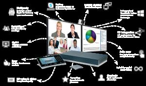 Videokonferenz Starleaf gtm 5250